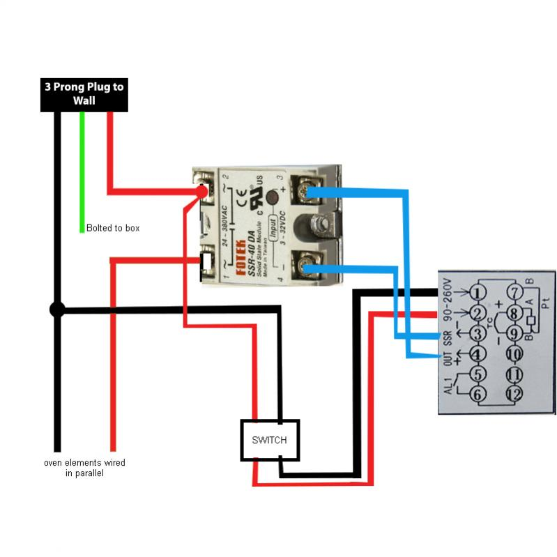 Pid Wiring Heating Element Diagram Yerrh5loererlenhofzuchtde: Pid Controller Wiring Diagrams At Gmaili.net