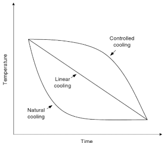 Cooling%20curve