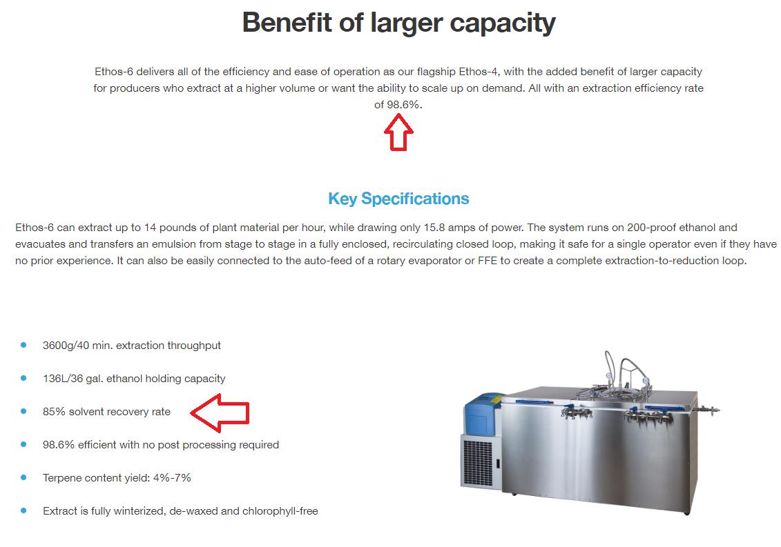 Has Anyone Actually Used Capna Equipment Extraction Future4200
