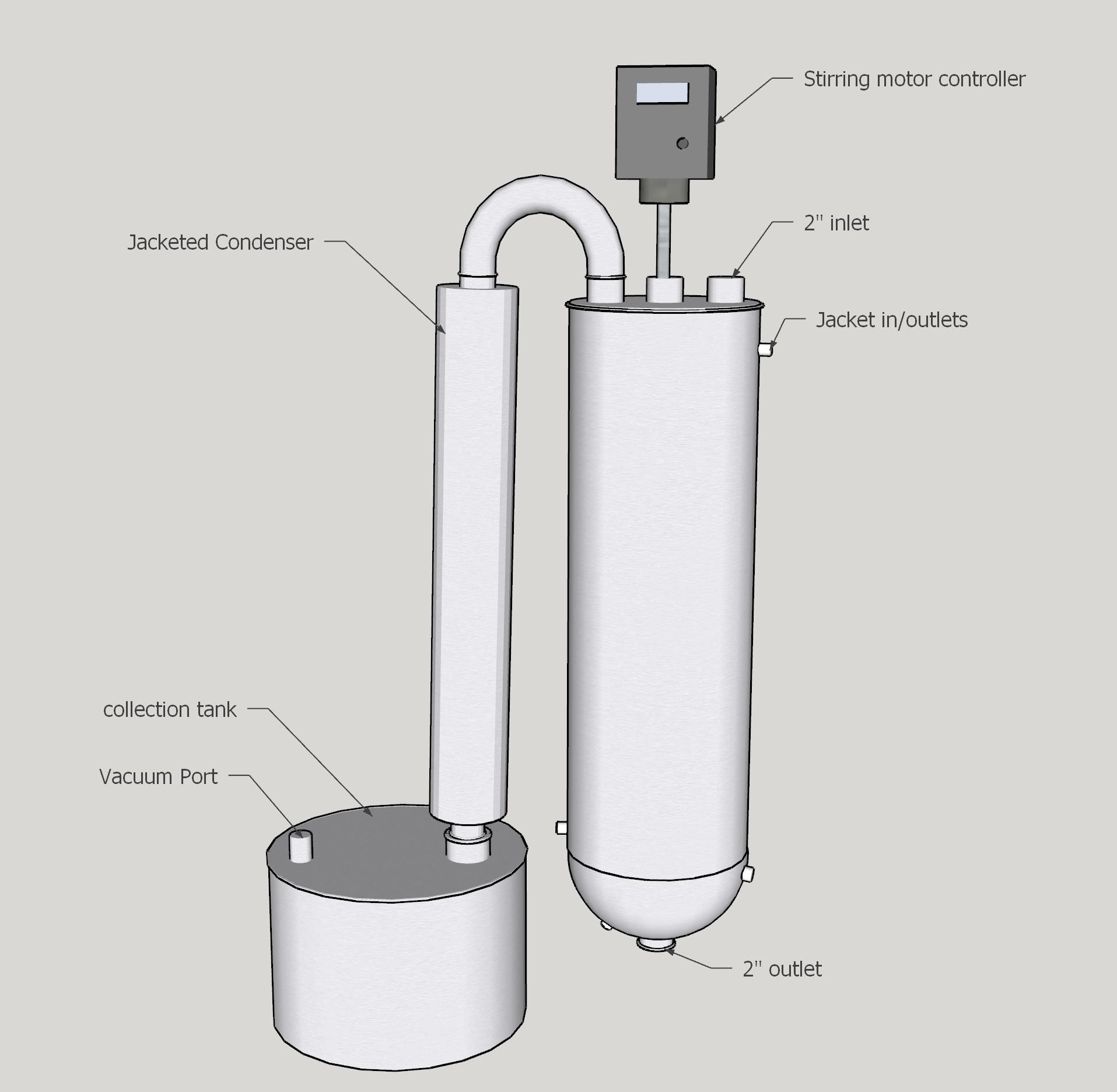 Critique my reactor design... before I build it   Pre/Post ...